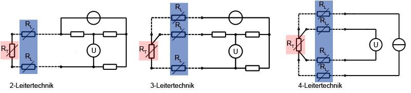 Ziemlich 4 Draht Anschlussdiagramm Fotos - Elektrische ...
