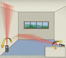laser entfernungsmesser tlm 210i pce instruments. Black Bedroom Furniture Sets. Home Design Ideas