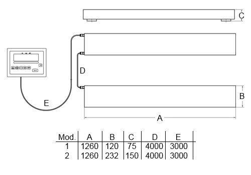 Abmessungen der Edelstahl - Wiegebalken der PCE-SD B SST Serie