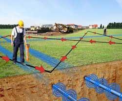 Ausmessen eines Grundstückes mit dem Kabelortungsortungsgerät Easyloc
