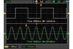 mobiles Oszilloskop PCE-DSO1060 automatische Triggerung