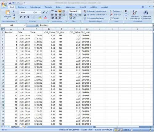 Ph messger t pce phd 1 pce instruments - Sd wert tabelle ...