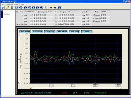 Auswerte- undProgrammier-Software für den Vibrations-Datenlogger