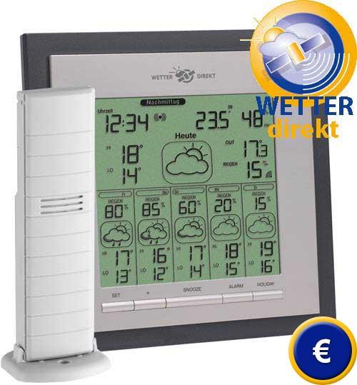 Profi Wetter
